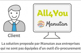 infographie ALL4YOU e-procurement Manutan solution e-achats