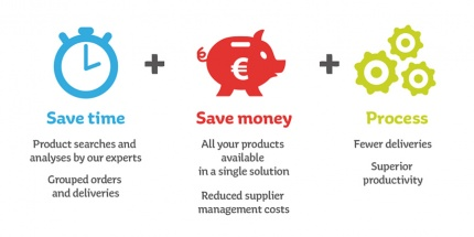 Infographic showing the detail of the supplier streamlining process